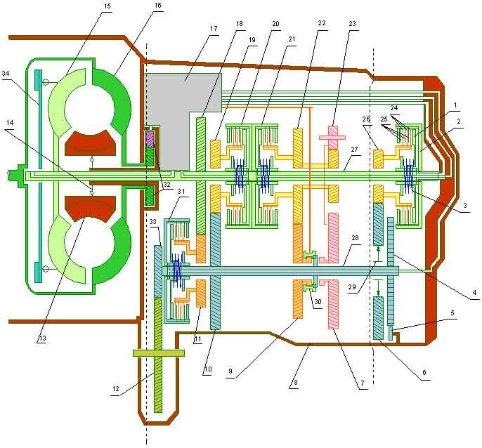 Отчет по ремонту автоматической коробки передач honda.